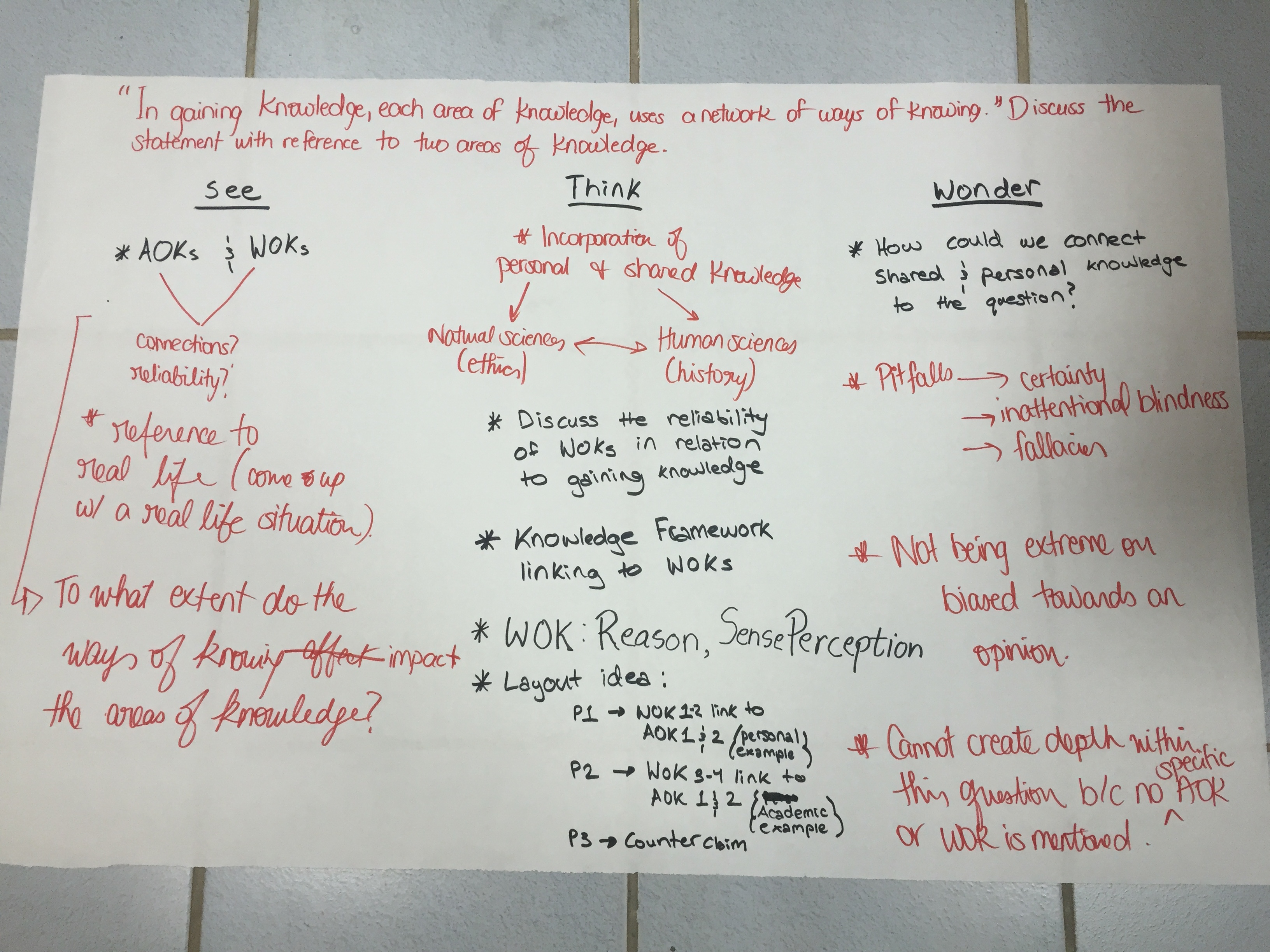 Need help structuring my claim of value essay?
